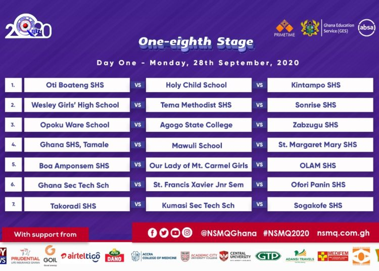 2020 NMSQ: Fixtures for NSMQ One-eighth Stage 3