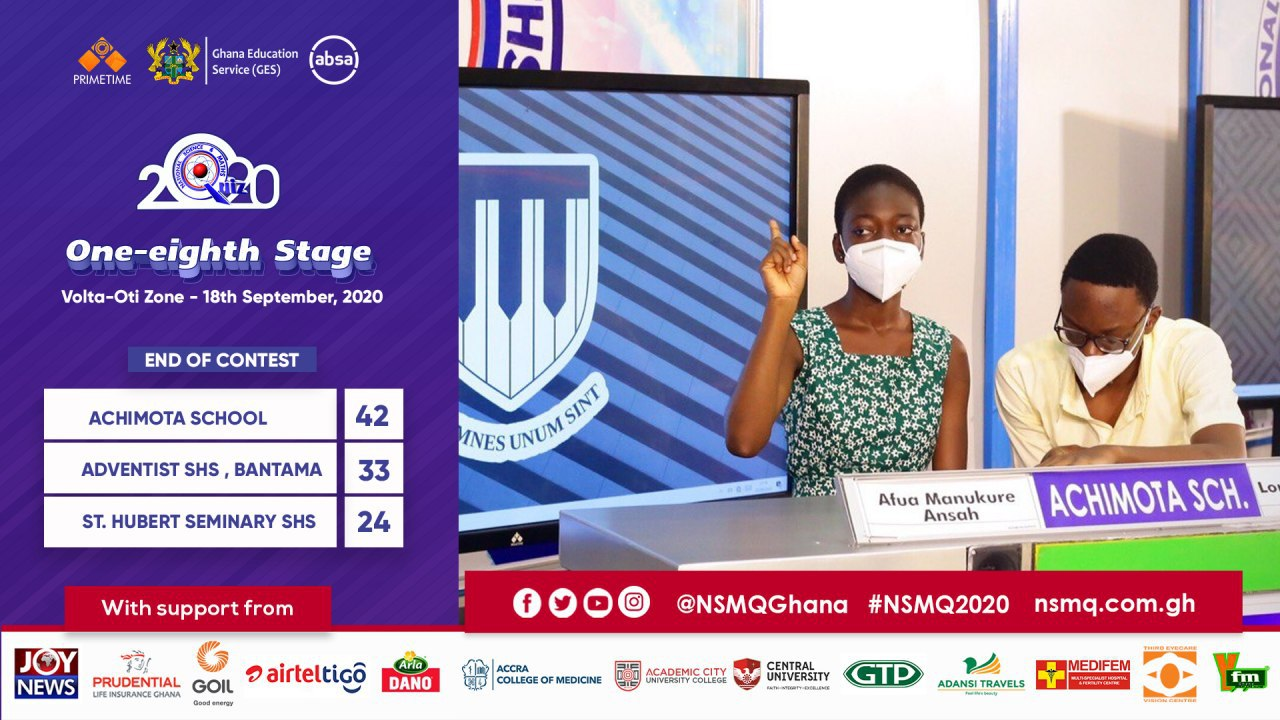2020NSMQ: Achimota School qualifies for quarterfinals after impressive performance  over Adventist SHS and St. Hubert Seminary 2